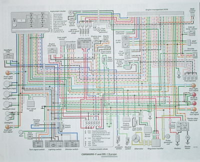[ZTBE_9966]  Cbr929rr Wiring Diagram. cbr929rr wiring diagram. honda cbr929rr 2000 2001  honda cbr600f4i wiki. wiring diagram is wrong or is my harness the issue cbr.  929 wiring problem cbr forum enthusiast forums for. | Honda 929 Wiring Diagram Electrical |  | A.2002-acura-tl-radio.info. All Rights Reserved.